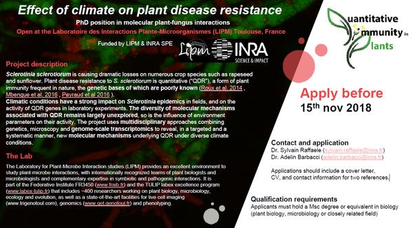 Effect of climte on plant disease resistance